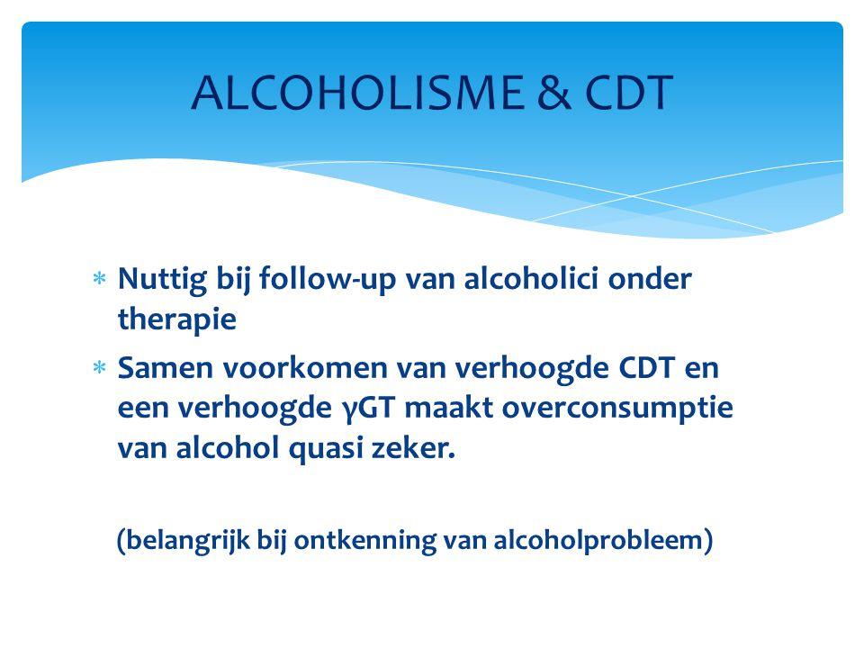 ALCOHOLISME & CDT Nuttig bij follow-up van alcoholici onder therapie