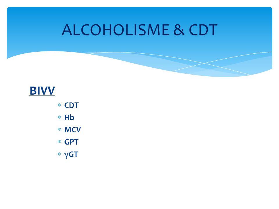 ALCOHOLISME & CDT BIVV CDT Hb MCV GPT γGT