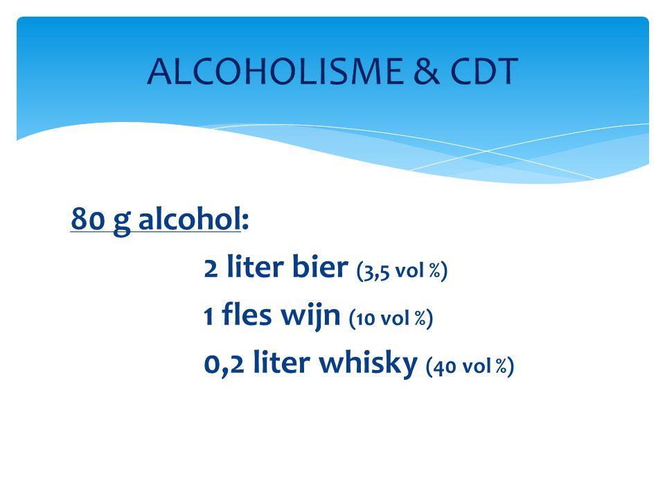 ALCOHOLISME & CDT 80 g alcohol: 2 liter bier (3,5 vol %) 1 fles wijn (10 vol %) 0,2 liter whisky (40 vol %)