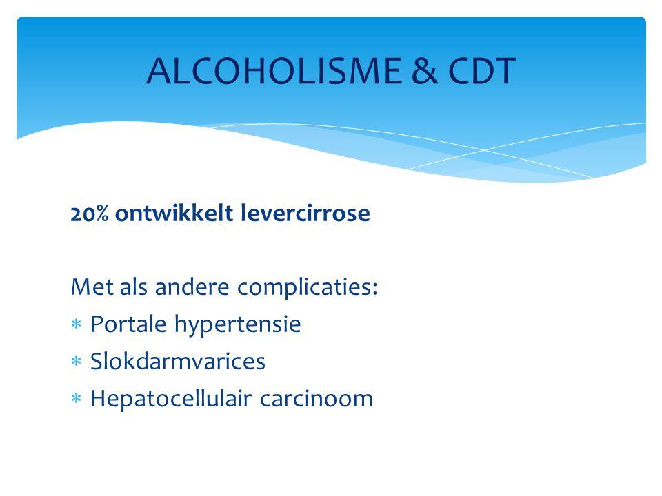 ALCOHOLISME & CDT 20% ontwikkelt levercirrose