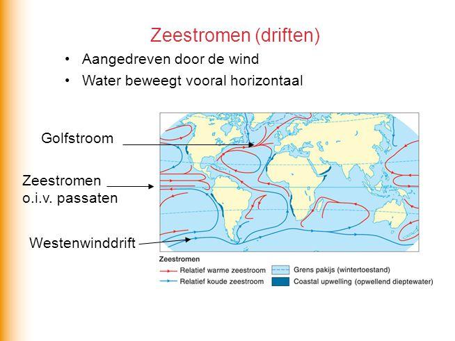 Zeestromen (driften) Aangedreven door de wind