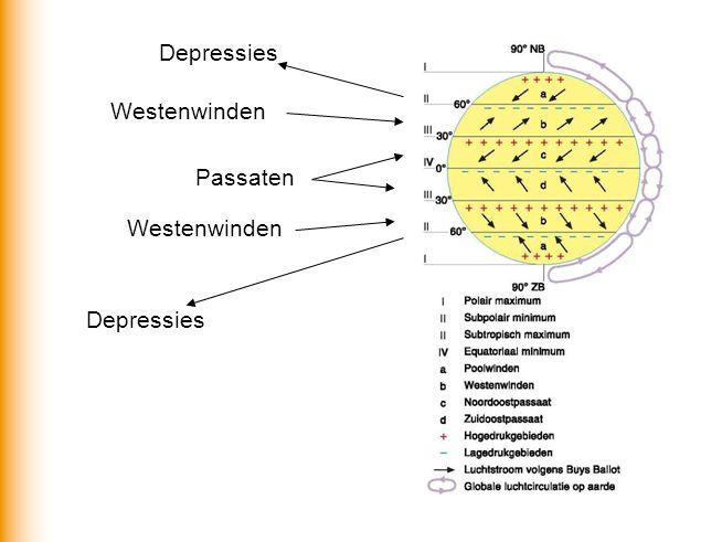 Depressies Westenwinden Passaten Westenwinden Depressies