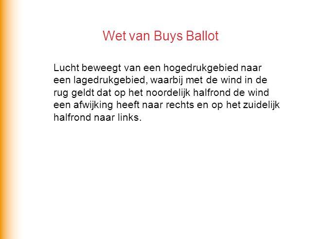 Wet van Buys Ballot