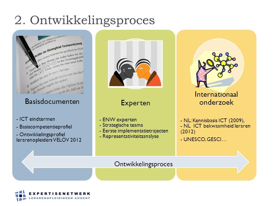 Internationaal onderzoek