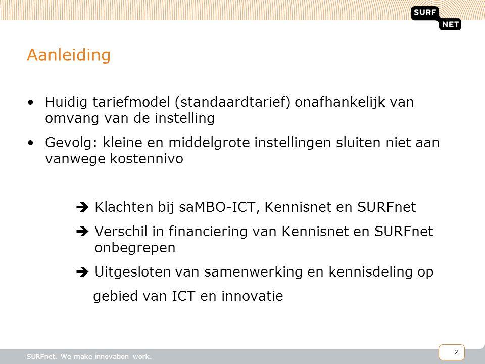 Aanleiding Huidig tariefmodel (standaardtarief) onafhankelijk van omvang van de instelling.