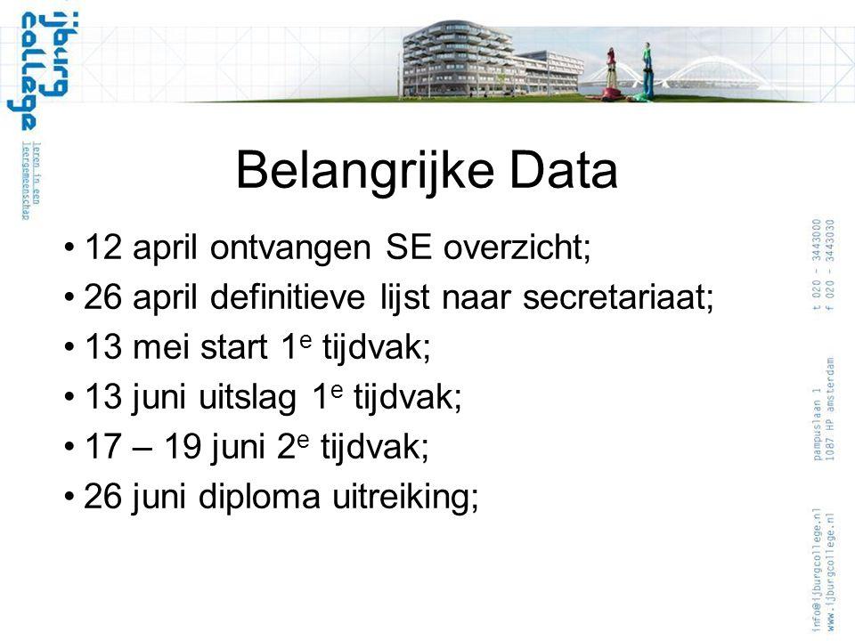 Belangrijke Data 12 april ontvangen SE overzicht;