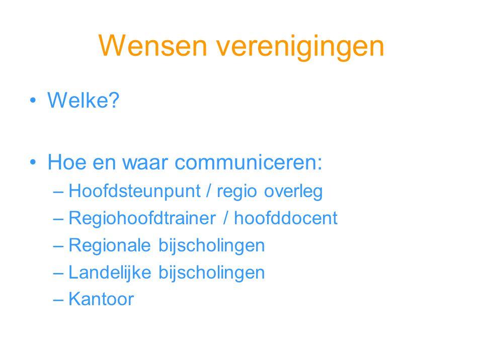 Wensen verenigingen Welke Hoe en waar communiceren: