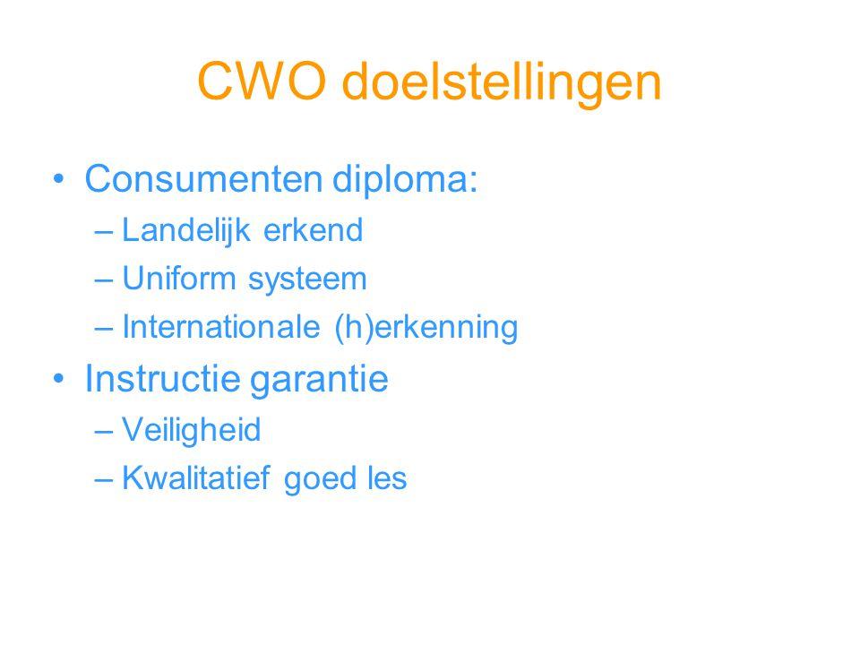 CWO doelstellingen Consumenten diploma: Instructie garantie