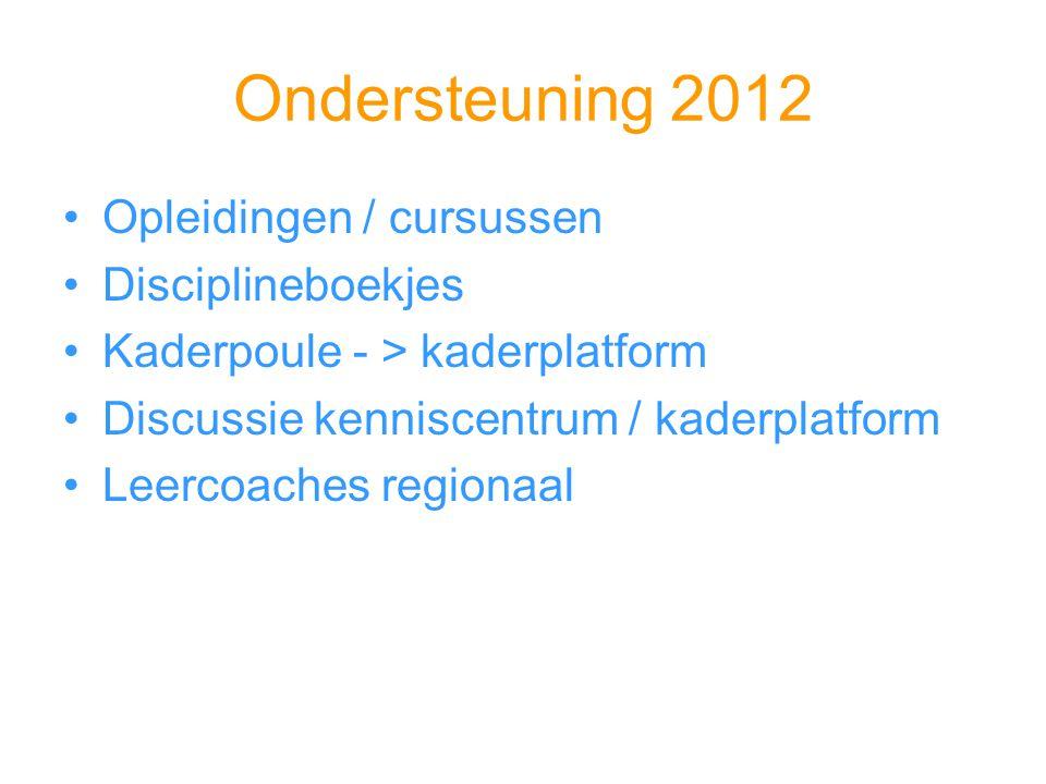 Ondersteuning 2012 Opleidingen / cursussen Disciplineboekjes