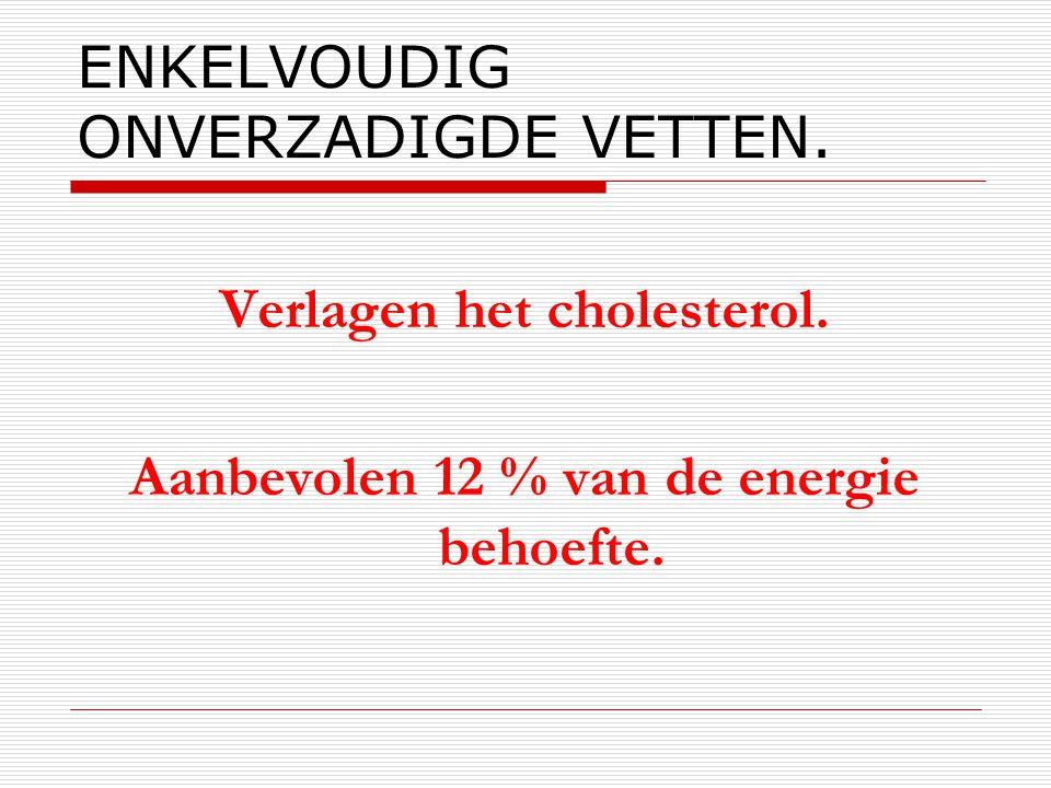 verlagen van cholesterol