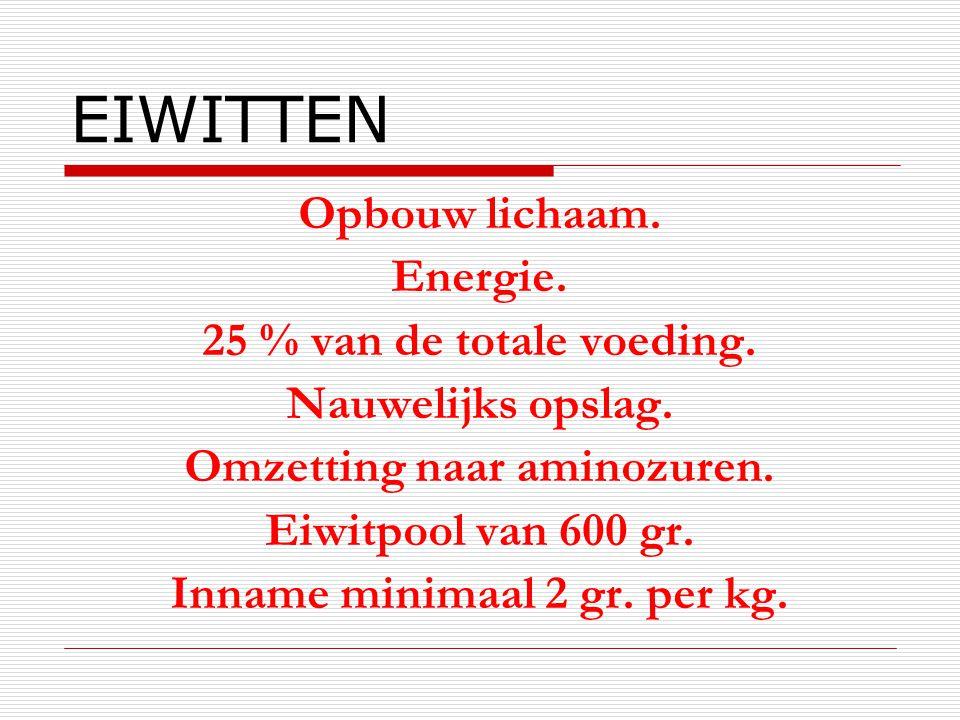 Omzetting naar aminozuren. Inname minimaal 2 gr. per kg.