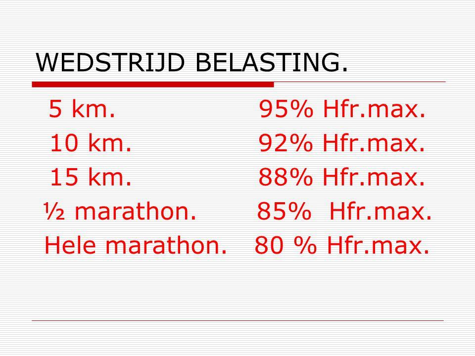 WEDSTRIJD BELASTING. 5 km. 95% Hfr.max. 10 km. 92% Hfr.max.