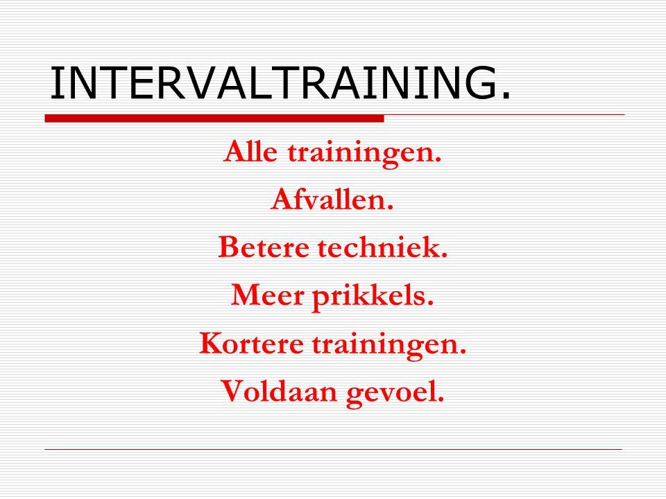INTERVALTRAINING. Alle trainingen. Afvallen. Betere techniek.