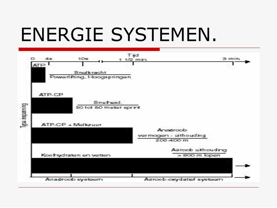 ENERGIE SYSTEMEN.