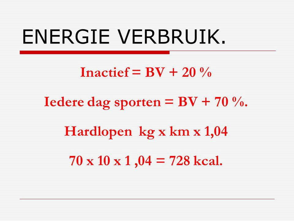 Iedere dag sporten = BV + 70 %.