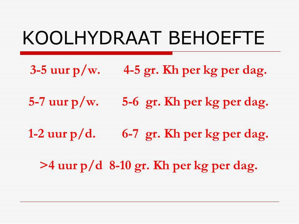 KOOLHYDRAAT BEHOEFTE 3-5 uur p/w. 4-5 gr. Kh per kg per dag.