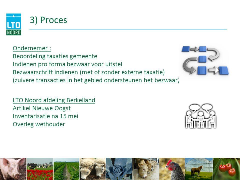 3) Proces Ondernemer : Beoordeling taxaties gemeente