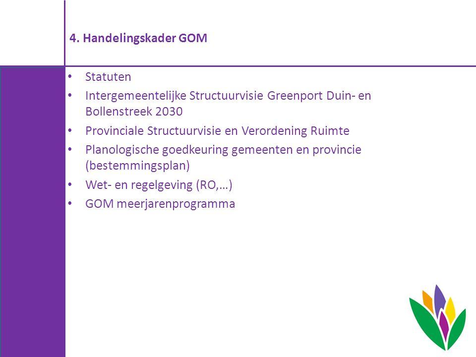 4. Handelingskader GOM Statuten. Intergemeentelijke Structuurvisie Greenport Duin- en Bollenstreek 2030.