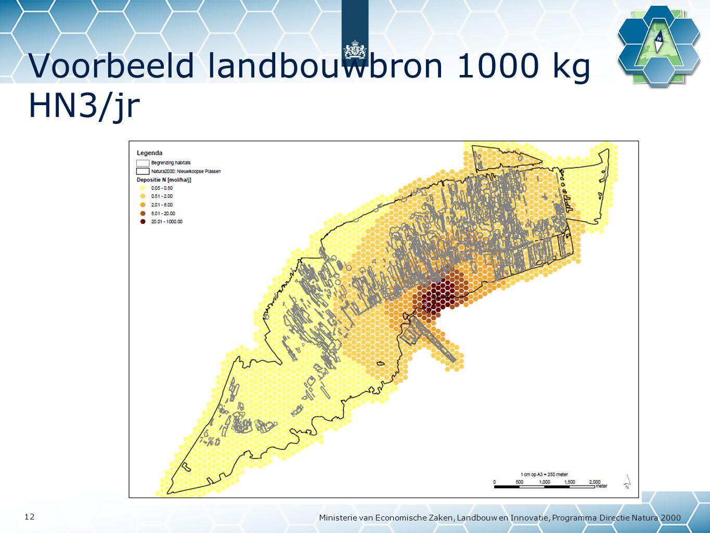 Voorbeeld landbouwbron 1000 kg HN3/jr
