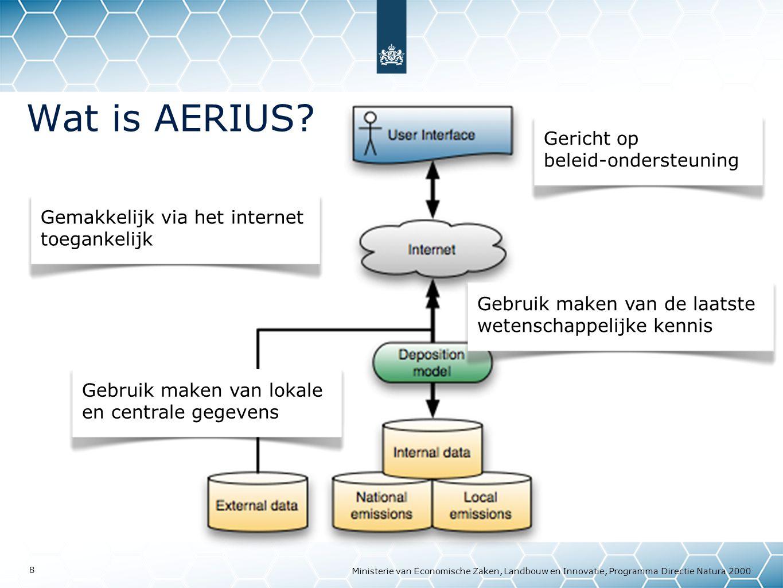 Wat is AERIUS Gericht op beleid-ondersteuning