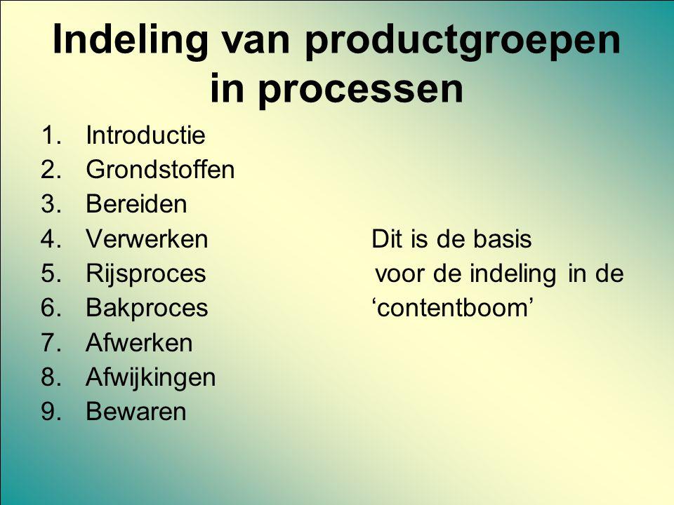 Indeling van productgroepen in processen