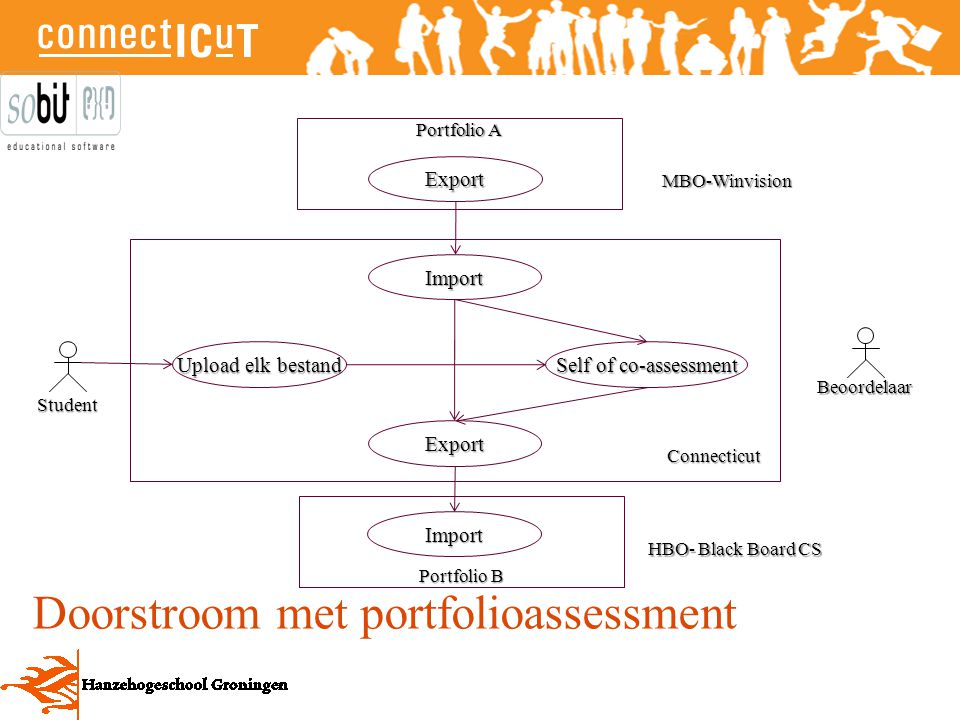 Doorstroom met portfolioassessment