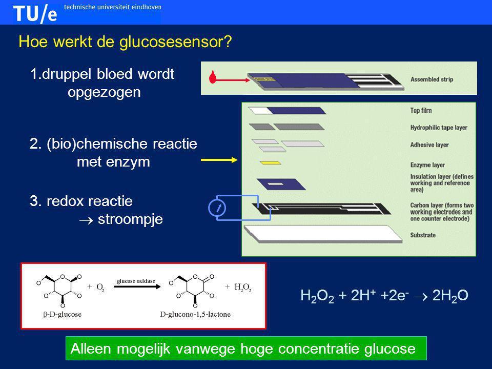 Hoe werkt de glucosesensor
