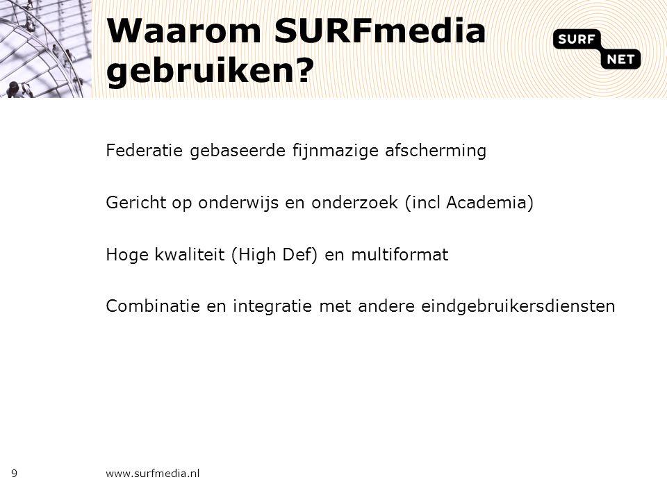 Roadmap SURFmedia 2.0 Onderhouds releases