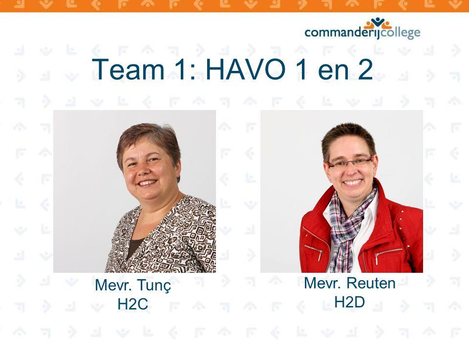 Team 1: HAVO 1 en 2 Mevr. Tunç H2C Mevr. Reuten H2D