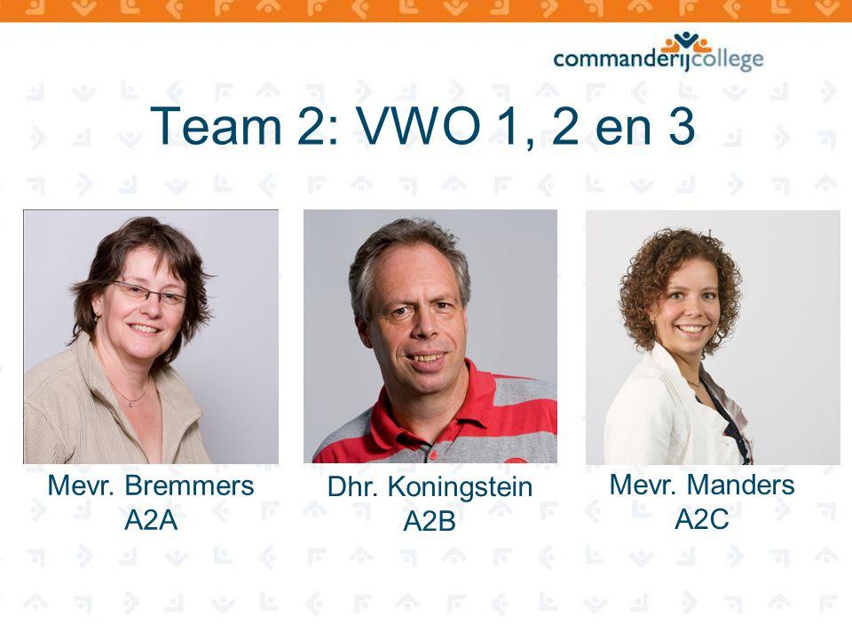 Team 2: VWO 1, 2 en 3 Mevr. Bremmers Dhr. Koningstein Mevr. Manders