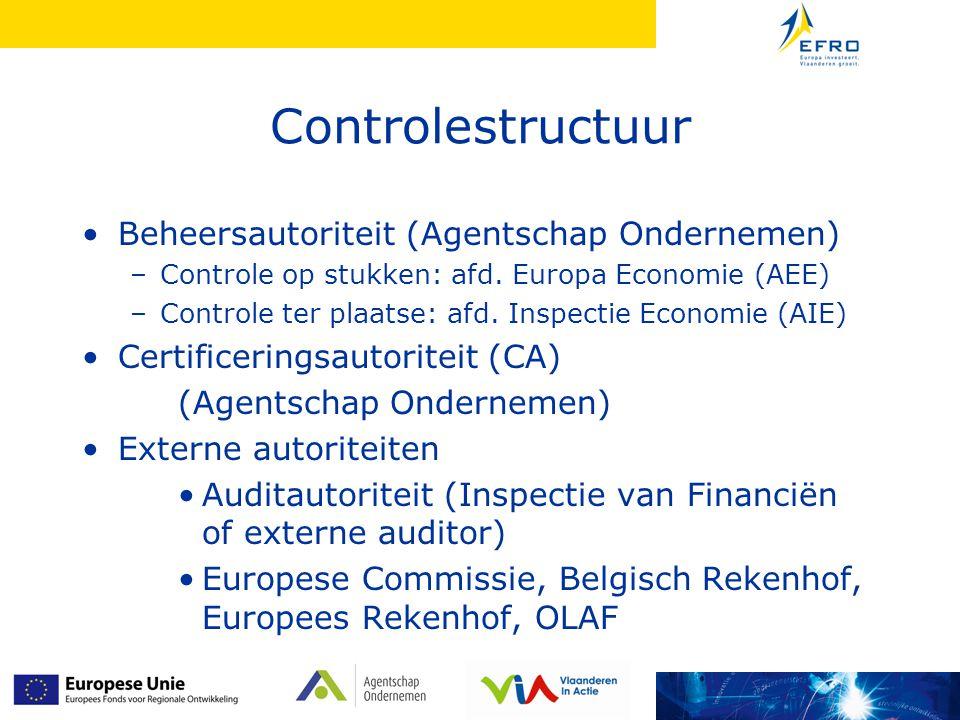 Controlestructuur Beheersautoriteit (Agentschap Ondernemen)