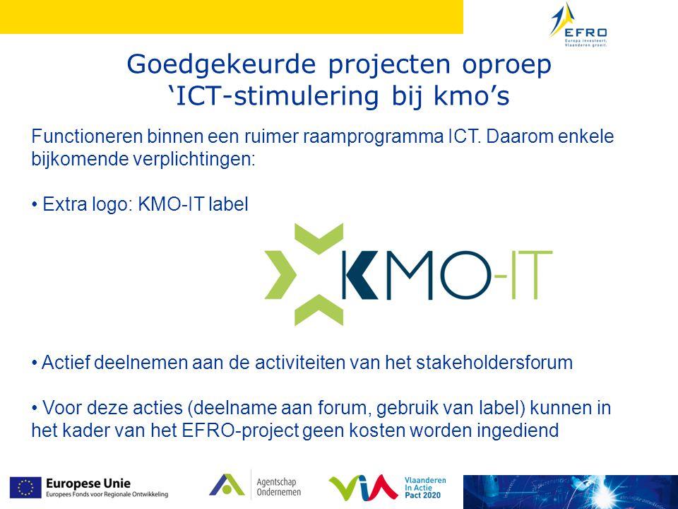 Goedgekeurde projecten oproep 'ICT-stimulering bij kmo's