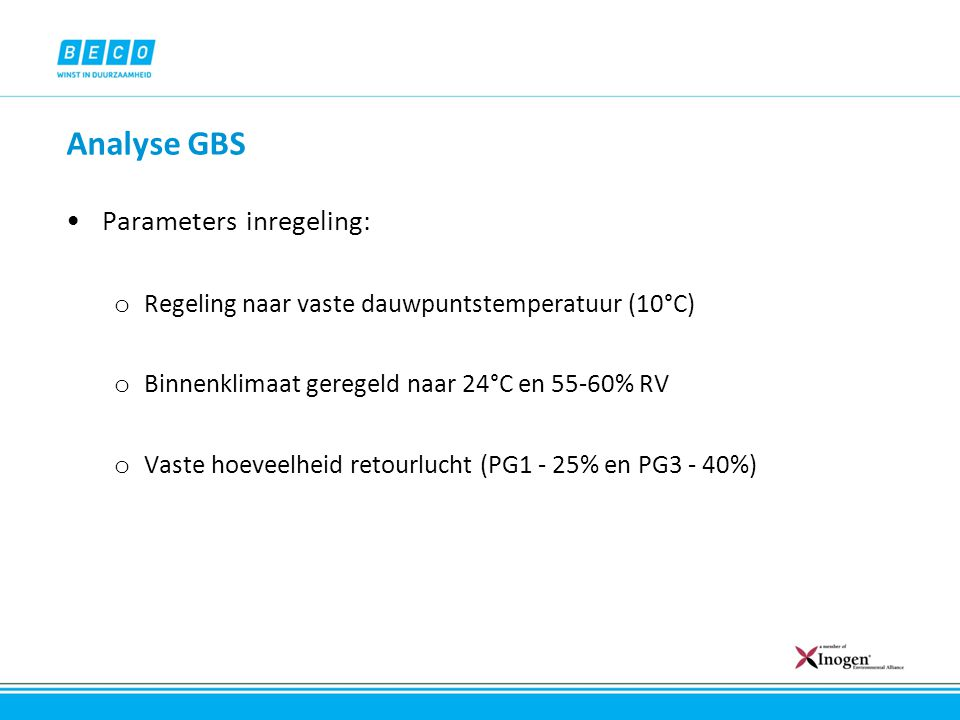 Analyse GBS Parameters inregeling:
