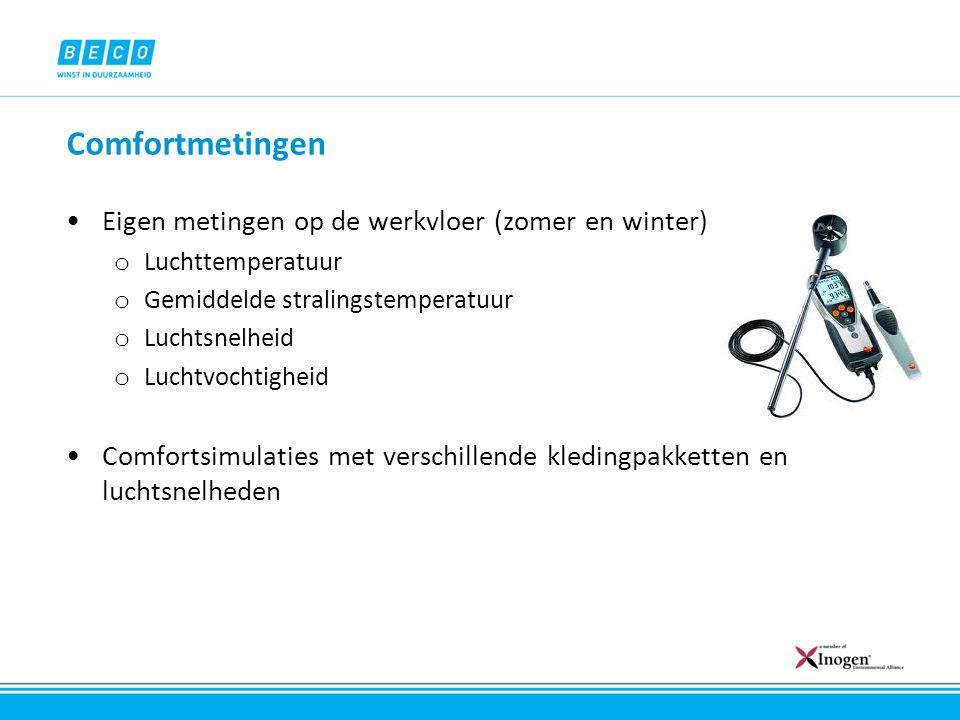 Comfortmetingen Eigen metingen op de werkvloer (zomer en winter)