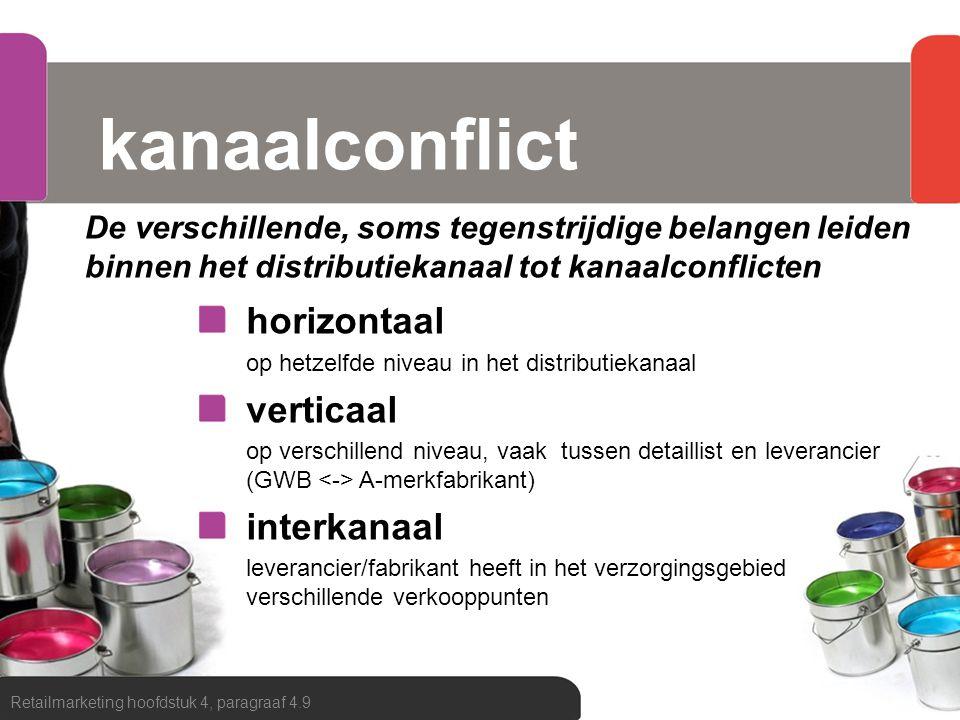 kanaalconflict horizontaal verticaal interkanaal
