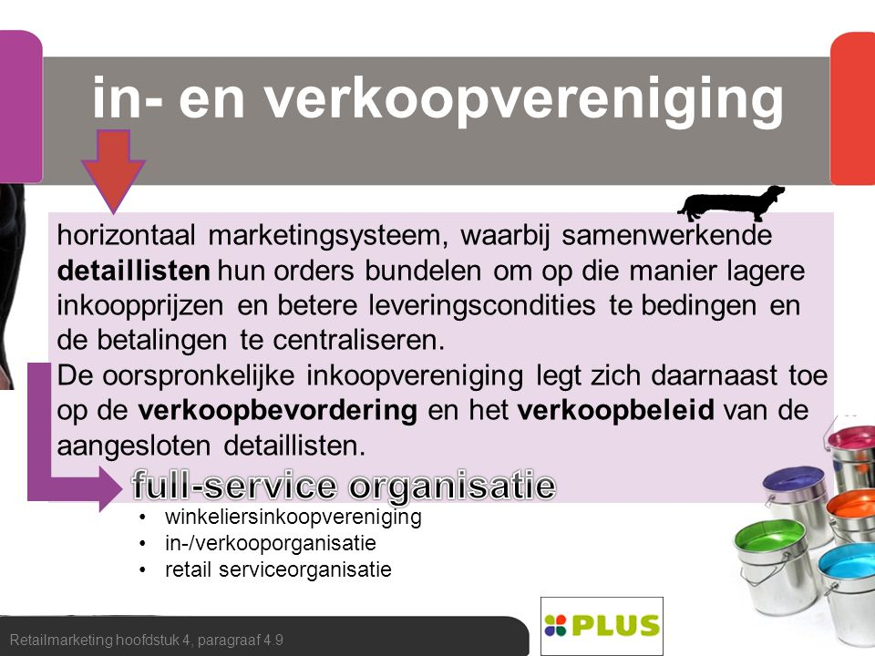 in- en verkoopvereniging
