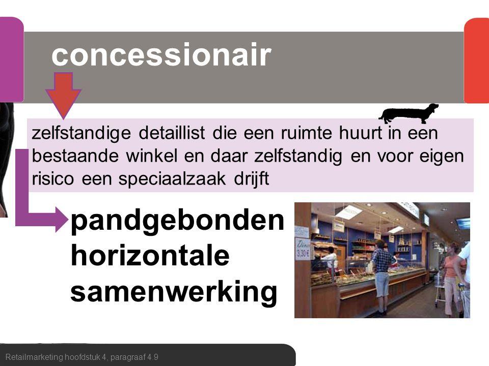 concessionair pandgebonden horizontale samenwerking
