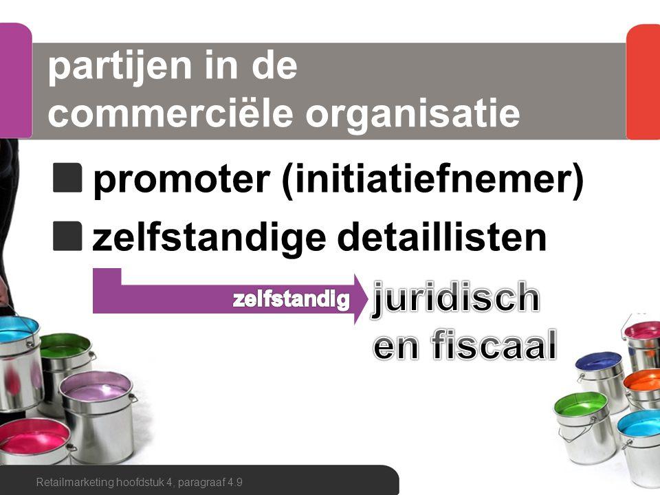 partijen in de commerciële organisatie