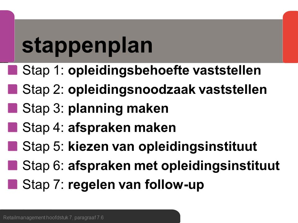 stappenplan Stap 1: opleidingsbehoefte vaststellen