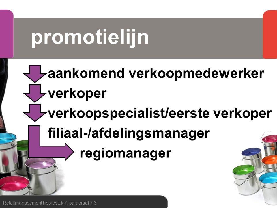 promotielijn aankomend verkoopmedewerker verkoper