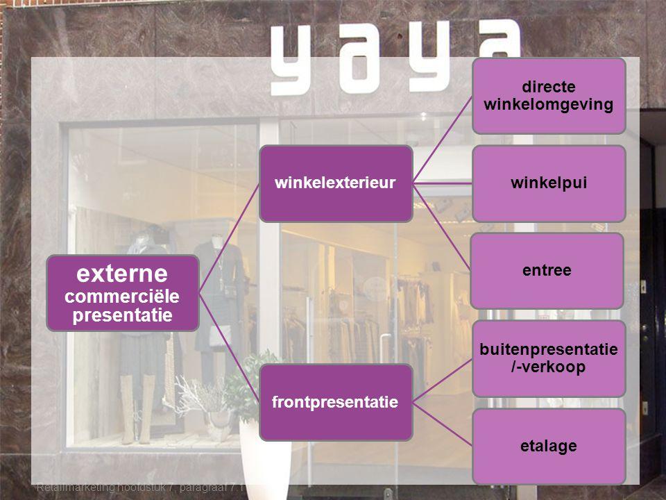 externe commerciële presentatie