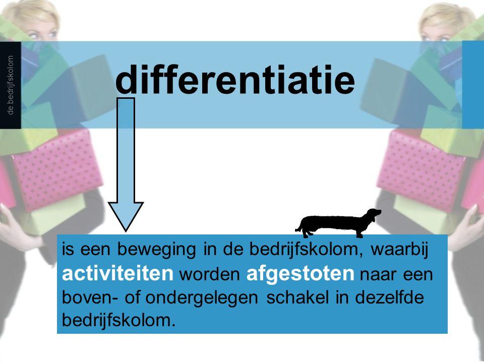 differentiatie de bedrijfskolom.