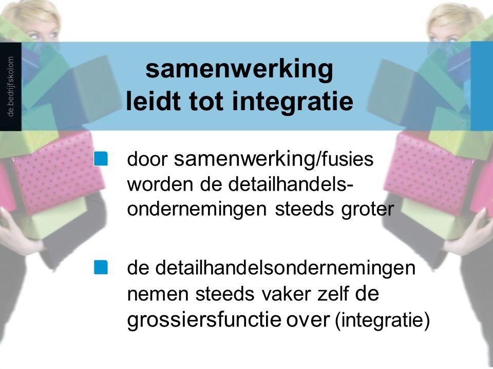 samenwerking leidt tot integratie