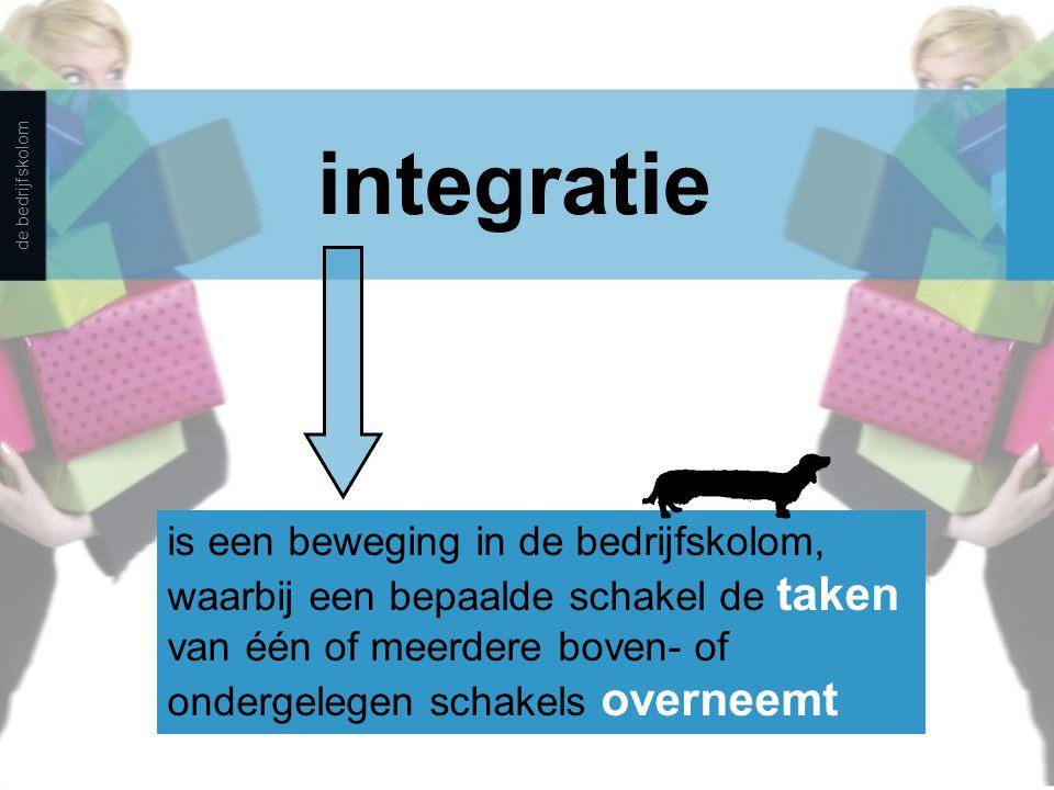integratie de bedrijfskolom.
