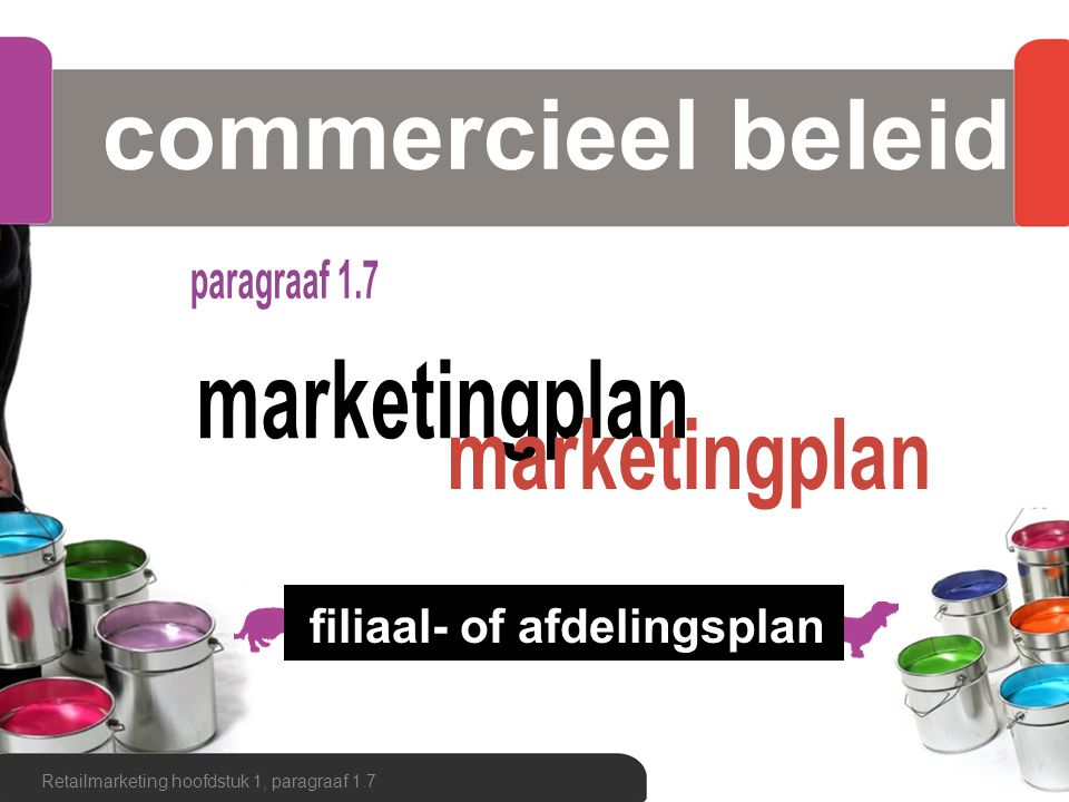 Retailmarketing hoofdstuk 1, paragraaf 1.7