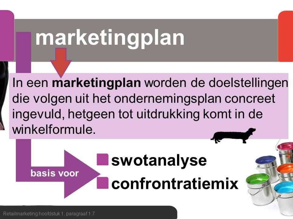 marketingplan swotanalyse confrontratiemix
