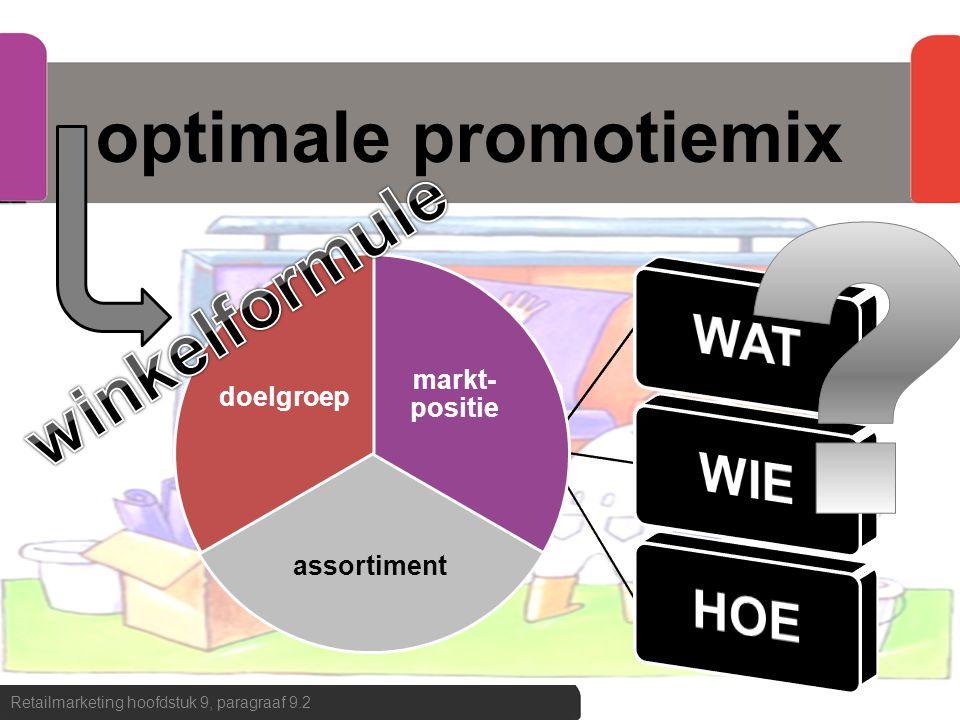 optimale promotiemix winkelformule WAT WIE HOE markt-positie
