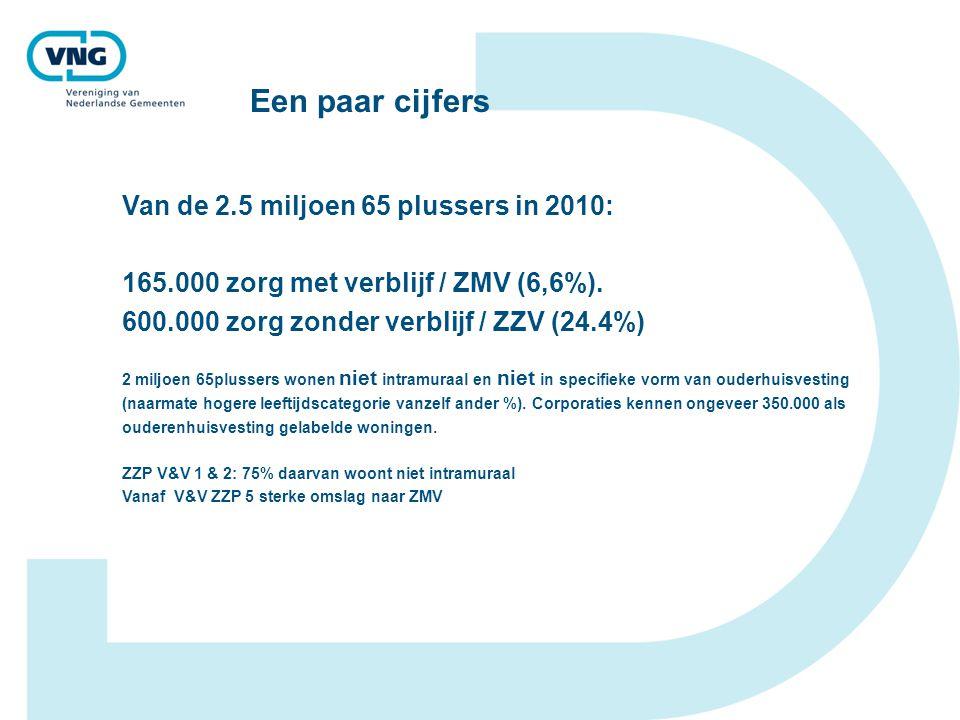 Een paar cijfers Van de 2.5 miljoen 65 plussers in 2010:
