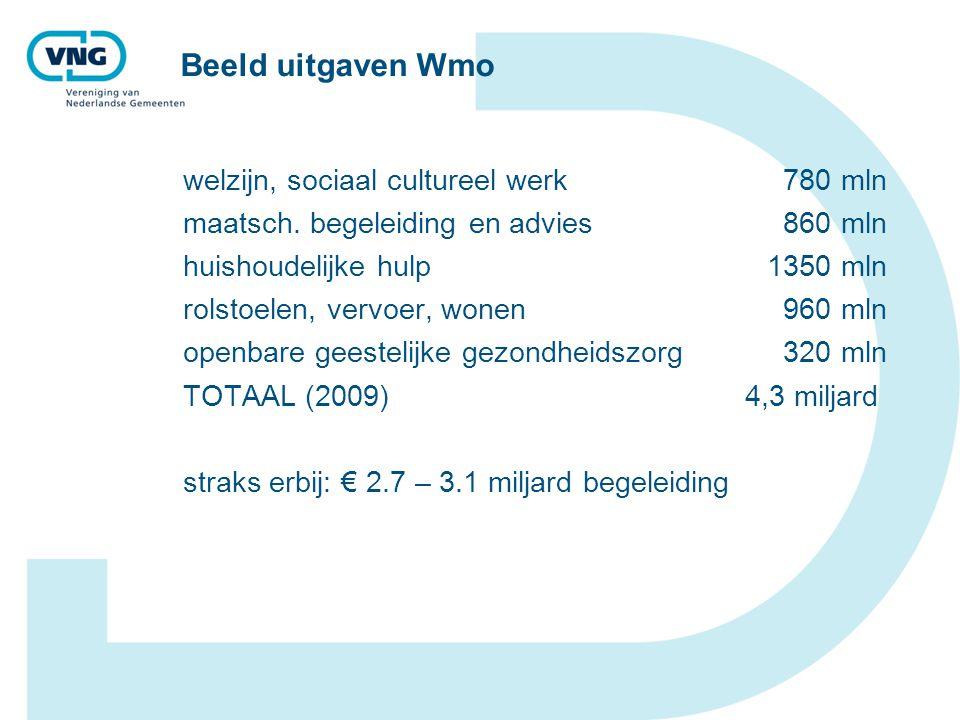 Beeld uitgaven Wmo welzijn, sociaal cultureel werk 780 mln