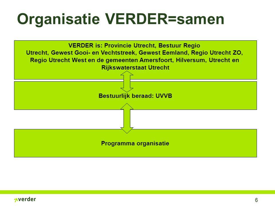 UVVB Gezamenlijke opgave van alle overheidspartijen